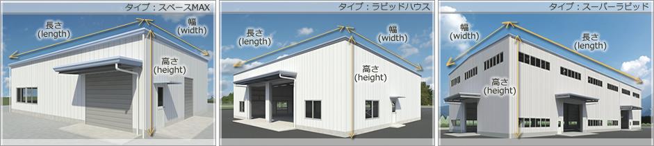 倉庫・工場の建築費用を簡易見積